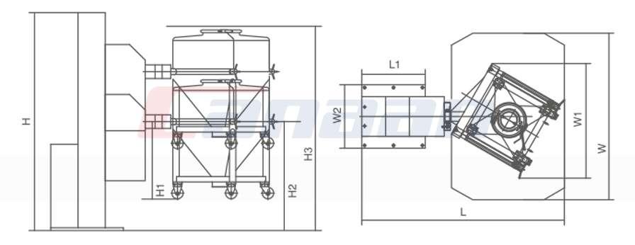 HTD Series Post Bin Blender