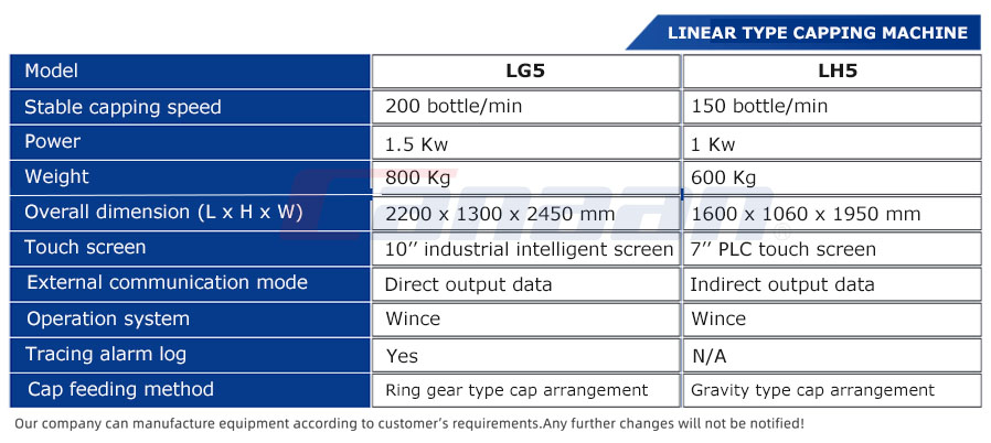 LT5/LH5 Series Linear type capping machine