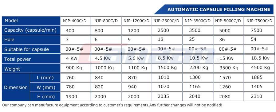 NJP Series Automatic capsul filling machine