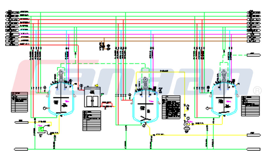 Overall Solution of Chemical Synthesis System