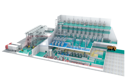 Automatic Integrated Solution for Herbal Extraction